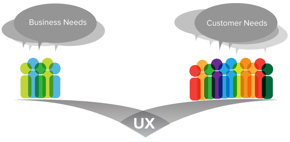Can Focusing On User Experience Kill SEO?
