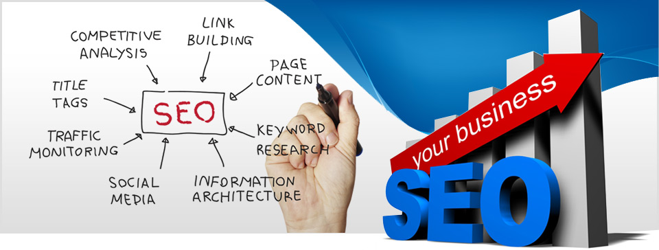 Top 5 SEO Considerations For 2019
